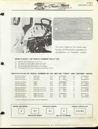 100 Chevy Truck Vin Decoder Chart Advanced Design S 19471954