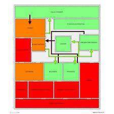 implantation d une cuisine de restauration collective plan 16