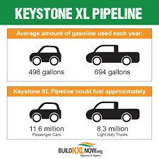 How Many Cars A Day Will Keystone XL Fuel? - Build KXL Now The Mercedesbenz Lp 608 Lightduty Truck Mercedesbenzblog Light Duty Towing Speedy Hyundai Hd65 Truck 2017 Model Raseal Motors Fzco 1948 Ford Truck08 Sold 2009 Rescue Command Fire Apparatus 2004 F650 Medium Trucks Pinterest F650 And Tucks Trailers At Amicantruckbuyer F100 F250 F350 P350 Econoline Bronco Shop Motorcycle Tow On An Mpl40 Tow411 Lightduty Tool Box Made For Your Bed Test Drive 2014 Dodge Ram 1500 Eco Diesel First Exclusive Fuso Outlet Facility Mitsubishi