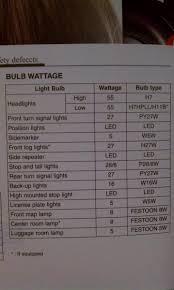 list of bulb sizes