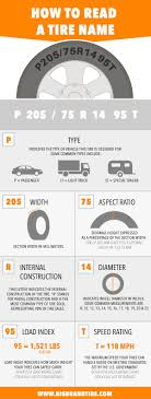 How To Read Tire Sizes Properly Rc Lets Talk About Tire Sizes The Good And Bad Youtube 14 Inch All Terrain Truck Tires With Size Lt195 75r14 Retread Tyre Size Shift Continues Reports Michelin Truck Tire Chart Dolapmagnetbandco Lovely Old Cversion China Steel Wheel Rims 225x1175 For Tyre 38565r225 2004 Harley Wheels Teaser Pic Question Ford Semi Sizes Info M37 Top Brands 175 Radial 95r175 Chart Semi Awesome Diameter