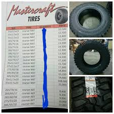 100 Mastercraft Truck Tires Courser MXT For Your Atoy Customs 4x4