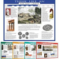Ancient Civilizations Posters Set