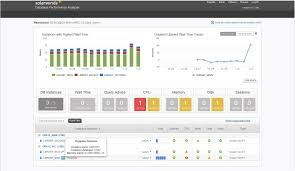 Solarwinds Web Help Desk Demo by Oracle Performance Tuning And Optimization Solarwinds Dpa