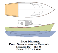 Free Wood Boat Plans by Spira International Inc San Miguel Displacement Cruiser Wooden