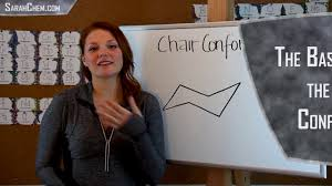 Cyclohexane Chair Conformation Flip by How To Draw Cyclohexane Chair Conformer Youtube