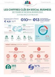 credit agricole si e social les 8 meilleures images du tableau infographies crédit agricole sur