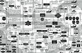 le de bureau d etude bureau d etudes v2 lab for the unstable media