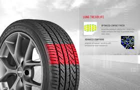 Yokohama Tire Corporation Cooper Tires Greenleaf Tire Missauga On Toronto Toyo Indonesia On Twitter Proxes St Streetsport Allseason For Trucks Cars Suvs Firestone Sport Performance Sailun Commercial Truck S665 Eft Steer Allposition 1 New 2354517 Milestar Ms932 Sport 45r R17 Tire Top Winter 2017 Wheelsca Tyre Price Specials Online South Africa L Passenger 4x4 Suv Dunlop Amazoncom Double Coin Rlb490 Low Profile Driveposition Multiuse
