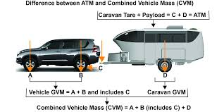 Caravan And Tow Vehicle Towing Capacity - Camps Australia Wide Towing Capacity Chart Vehicle Gmc Why Gm Lowering 2015 Silverado Sierra Tow Ratings Is Such A Big Deal Guide To Trailering Garys Garagemahal The Bullnose Bible Caravan And Camps Australia Wide Halfton Haulers Scribd Family Rv Usa Sales In Ontario Upland Pomona Jurupa Valley Cars With Unexpected Automobile Magazine Photo Gallery Law Discussing Limits Of Trailer Size Truck Adjusted By Tougher Testing Autoguidecom News Wheel Lifts Edinburg Trucks