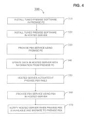 Patent US20100162034 - System And Method For Providing IP PBX ... Hosted Pbx Voip Igtech365 Office 365 Computer Networking Use Case For Service Providers Session Border Products Macace 3cx Business Phone System Singapore Voip Phone Services And Asterisk System Nautilus Hostedpbx 1 Blueface Softphone Gphone What Is Voicenext Your Next Company Explained A Guide Business Owners Managers Youtube Vs Traditional Systems For Unified Communications Media5 Cporation