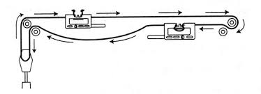 Levolor Curtain Rod Assembly by Traverse Rod Restring Instructions
