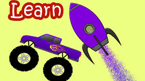 Monster Trucks Teaching Toddlers And Children The Color Purple And ... Flat Icon Of Purple Monster Truck Cartoon Vector Image Monster Jam 2018 Coming To Jacksonville Savannah Tennessee Hardin County Agricultural Fair Truck Ozz Trucks Wiki Fandom Powered By Wikia Invade Njmp Photo Album Monstertruck10jpg Mini Hicsumption Hot Wheels Mohawk Warrior Purple Vehicle Walmartcom For Sale Savage X Ss Showgo Rc Tech Forums Stock Art More Images 2015