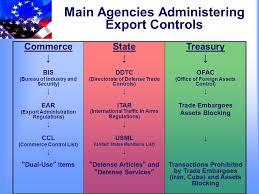 export bureau u s dual use export controls for the aerospace industry ppt