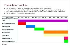 Blog Post Calendar Social Media Schedule Template Example Press Radio Advertising
