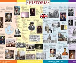 Creative Poster History Timeline And Beautiful Ideas Of Utah Worksheets Interactive Etc