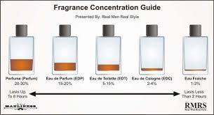 eau de toilette v eau de parfum cologne how to buy and wear fragrances the of manliness