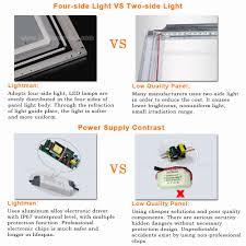 Induction Lamps Vs Led by Panel 600x600mm Shenzhen Lightman Optoelectronics Co Ltd