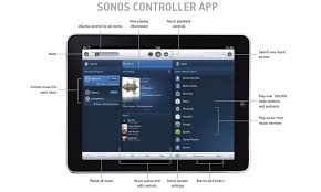 Sonos Ceiling Speakers Australia by Sonos Playbar Sound Bars U0026 Tv Sound Systems Vision Home