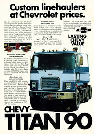 Photo: February 1975 Chevy Titan 90 Ad Back Cover | 02 Overdrive ... 1975 Chevy Truck Ad Masculine Type Vehicle Truckdomeus 1955 Truck C K10 Homegrown Restoration Cclusion Dannix Parts And Accsories Amazoncom Ready Aim Name Lmc 1972 Chevrolet Naming Contest 731987 Gmc Pickup Performance Exhaust System Save Our Oceans Radical Renderings 1968 Ford F100 C10 Blazer 4wd 2door For Sale Near Ankeny Iowa 50023 Old Photos Collection All