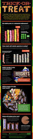 Halloween Candy Calories List by Trick Or Treat The Ultimate Halloween Candy Infographic