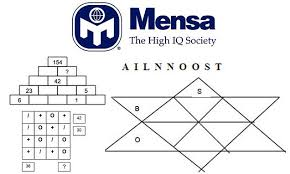 Take our interactive quiz to see if you could join Mensa