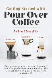 Getting Started With Pour Over Coffee