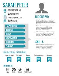 Infographic Resume Best Practices