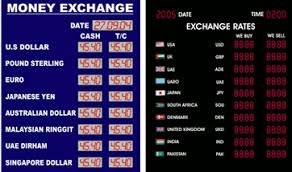 compare bureau de change exchange rates intraday trading how to trade foreign currency