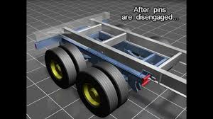 100 Truck Chassis Litigation Experts In Trailer Failure Automobile Or