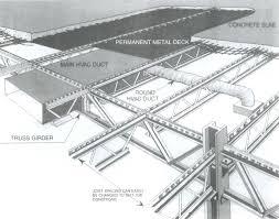 Floor Joist Span Tables by Vescom Structures Vescom System