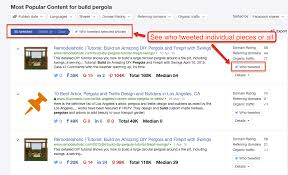 ahrefs guide how to use ahrefs for seo content link building