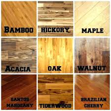 types of tiles for flooring medium image for different floor