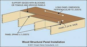 tongue and groove wood roof decking wood structural panel sheating home owners networkhome owners