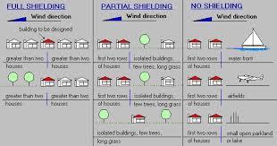 Ceiling Joist Spacing Australia by Timber U0026 Steel Framing Manual Single Span Rafter
