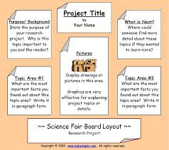 Science Fair Information Project Display Board Layout 2