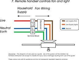 Harbor Breeze Ceiling Fan Light Kit Wiring by Yesterday I Installed A New Harbor Breeze Ceiling Fanlight Combo