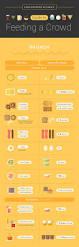 Pams Patio Kitchen Lunch Menu by Best 25 Brunch Buffet Ideas On Pinterest Brunch Menu Breakfast