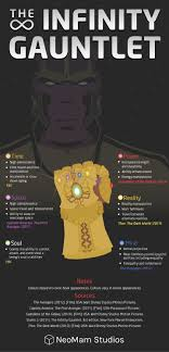 This Is A Mashup Of Comic Book Lore Powers And Colours Infinity Stones With The Marvel Movies Theyve Featured On