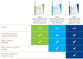 Microsoft fice 2013 Products