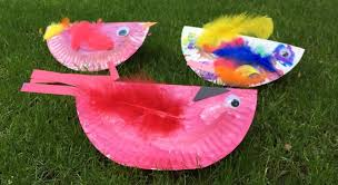 Paper Plate Bird Craft Crafts Spring For Kids Mandy Bopp