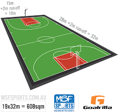 Outdoor Half Court Basketball Dimensions Diymid Com ~ Loversiq Triyae Asphalt Basketball Court In Backyard Various Design 6 Reasons To Install A Synlawn Home Decor Amazing Recreational Lighting Full 4 Poles Fixtures A Custom Half For The True Lakers Snapsports Outdoor Courts Game Millz House Cost Australia Home Decoration Residential Gallery News Good Carolbaldwin Multisport System Photo Diy Stencil Hoops Blog Clipgoo Modern