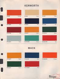 Kenworth Paint Chart Color Reference Pacific Truck Colors Midas Marketing With Cargo Set Icon In Different Isolated Vector 71938 Color Chart Color Charts Old Intertional Parts Rinshedmason Automotive Paint Pinterest Trucks Cars More Dodge Tips Saintmichaelsnaugatuckcom 2019 Chevrolet Release Date And Specs Car Review Amazoncom Melissa Doug Crayon 12 2012 Chevy Silverado Blue Granite Metallic 2015 Ford 104711 2500hd Truckdome Gmc Date Concept 2018 Crane Icons Illustration Flat Style