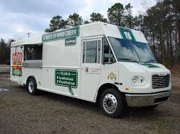Wind Creek Food Truck Rolls Up Its First Year On The Road Over The Years Citron Type H 4981 Locally Al Flickr Food Truck Costeadsheet Beautiful Analysis Of 1440x709heet Examples How To Start A Business Startup Jungle Trucks Can Operate During Grace Period As City Devises Mr Barista Contact Details Millennials Love Trucks But Stale Laws Are Driving Them Out Mobi Munch Inc Much Does A Cost Open For Seeds Of Sustainability Summit Indyblog The Haven Shermans Adventures Coma