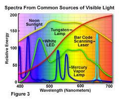 correction led lights do attract bugs energy circle llc