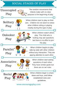 Pumpkin Stages Of Growth Worksheet by Best 25 Early Intervention Ideas On Pinterest Autism Signs