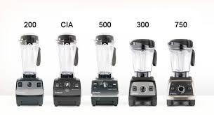 Top 5 Blender Brands