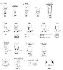 light bulb types of light bulb bases common terms are medium
