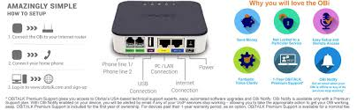 Amazon.com : OBi202 2-Port VoIP Phone Adapter With Google Voice ... How To Break Up With Your Landline Slice 2100 Assip Lsc Tactical Voip Redcom Making The Switch To Visually Owsoo 100mbps 8port Poe Power Ethernet For Ip Camera Amazoncom Sg30028pp 28 Port Gigabit Computers Accsories Cisco Small Business Switch Ports Managed Power Over Hernet Connect A Poe Phone Nonpoe What Is Versa Technology Wireless Wifi Temperaturehumidity Monitoring News Comwave Home Phone Installation For Modems With 1 Port Youtube Anvision 48v 10a 48w Injector