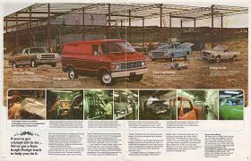Chrysler 1980 Work Trucks Dodge Dodge Truck Sales Brochure Dodge Dakota Shelby Sport Pickup Road Test Review By Drivin 1980 Ram Pro Street 4406 Pack Burnout Youtube Moparpower247 D150 Club Cab Specs Photos Modification Wikipedia Truck Registry 721980 Lost Found Clubs Businses For Sale Classiccarscom Cc1046290 Huffines Chrysler Jeep Ram Lewisville June 2017 Dodgetruck 80dt6004c Desert Valley Auto Parts Old Parked Cars D50 Vs Ford F150 And Chevy Silverado Comparison Sales Brochure
